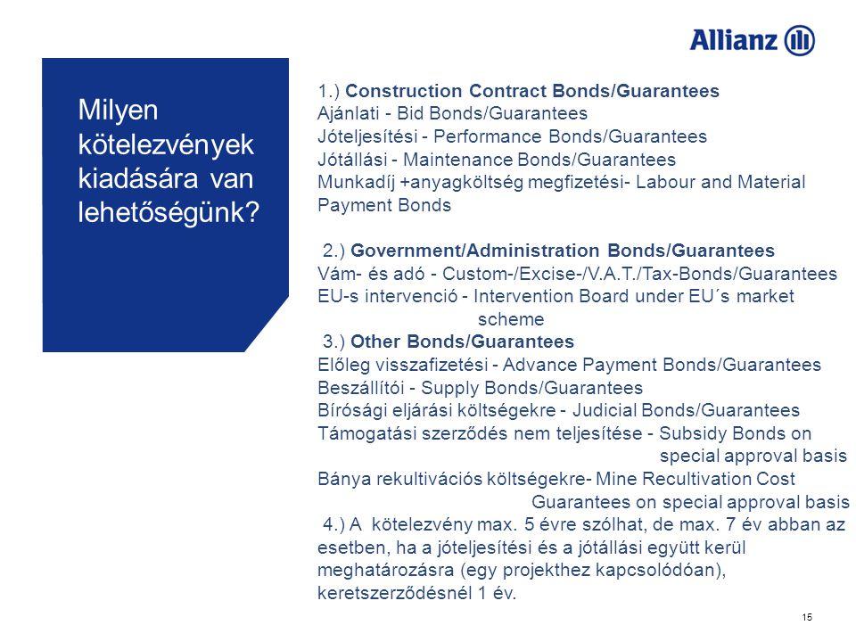 15 Milyen kötelezvények kiadására van lehetőségünk? 1.) Construction Contract Bonds/Guarantees Ajánlati - Bid Bonds/Guarantees Jóteljesítési - Perform
