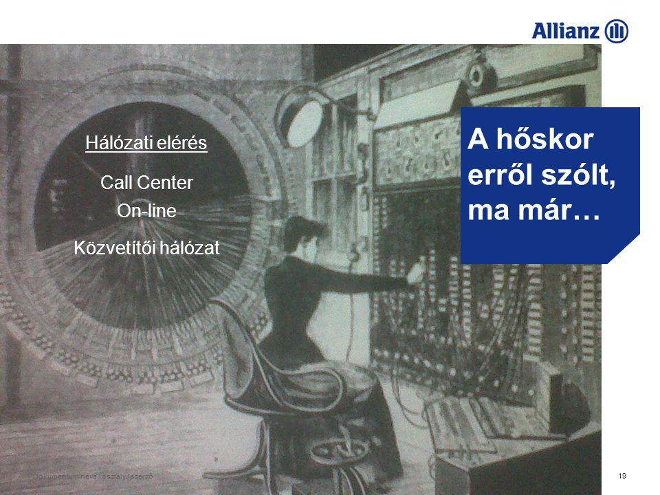 19 Dokumentum neve / osztály / szerző A hőskor erről szólt, ma már… Hálózati elérés Call Center On-line Közvetítői hálózat