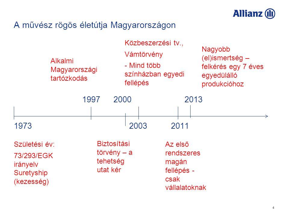 4 A művész rögös életútja Magyarországon 1997 2000 2013 Születési év: 73/293/EGK irányelv Suretyship (kezesség) 1973 2003 2011 Közbeszerzési tv., Vámtörvény - Mind több színházban egyedi fellépés Biztosítási törvény – a tehetség utat kér Az első rendszeres magán fellépés - csak vállalatoknak Nagyobb (el)ismertség – felkérés egy 7 éves egyedülálló produkcióhoz Alkalmi Magyarországi tartózkodás