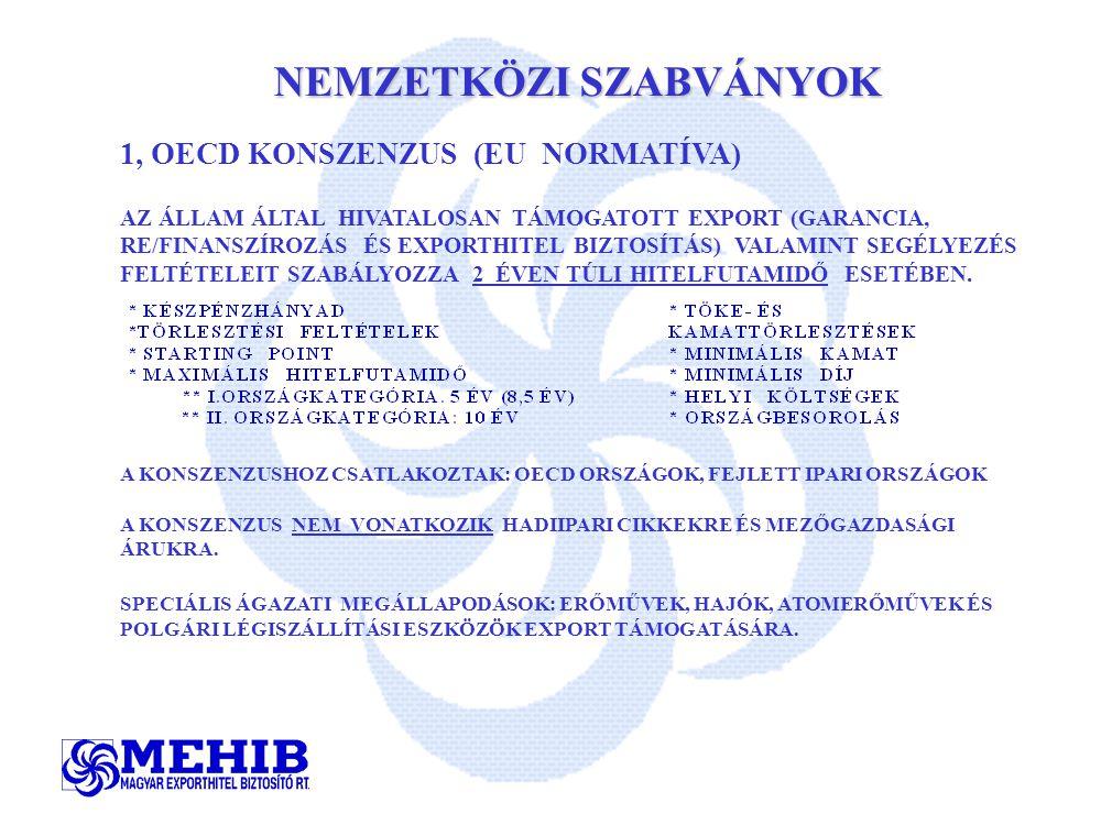 NEMZETKÖZI SZABVÁNYOK 1, OECD KONSZENZUS (EU NORMATÍVA) AZ ÁLLAM ÁLTAL HIVATALOSAN TÁMOGATOTT EXPORT (GARANCIA, RE/FINANSZÍROZÁS ÉS EXPORTHITEL BIZTOSÍTÁS) VALAMINT SEGÉLYEZÉS FELTÉTELEIT SZABÁLYOZZA 2 ÉVEN TÚLI HITELFUTAMIDŐ ESETÉBEN.
