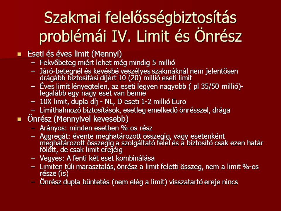 Szakmai felelősségbiztosítás problémái IV. Limit és Önrész  Eseti és éves limit (Mennyi) –Fekvőbeteg miért lehet még mindig 5 millió –Járó-betegnél é