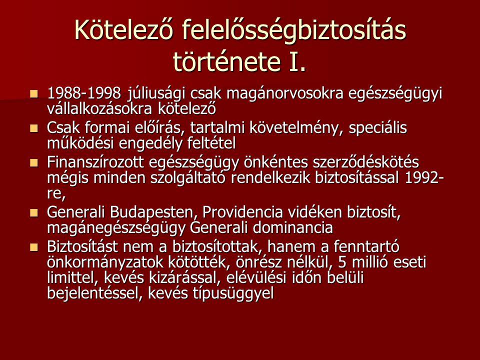 Kötelező felelősségbiztosítás története I.  1988-1998 júliusági csak magánorvosokra egészségügyi vállalkozásokra kötelező  Csak formai előírás, tart