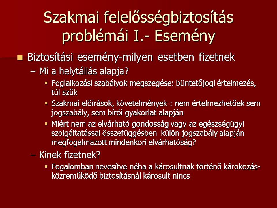 Szakmai felelősségbiztosítás problémái I.- Esemény  Biztosítási esemény-milyen esetben fizetnek –Mi a helytállás alapja.