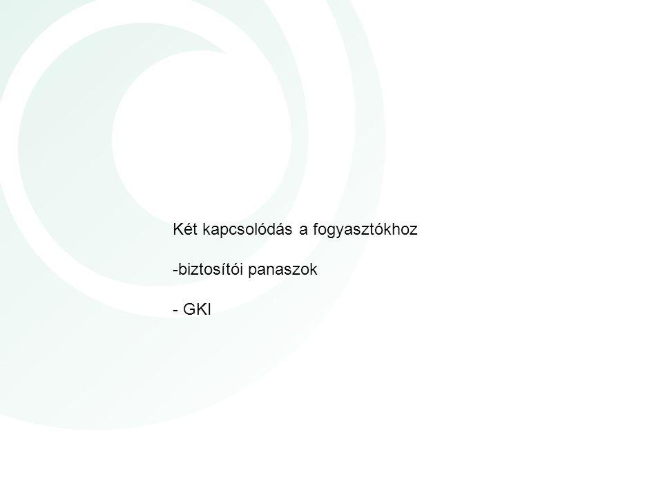 Két kapcsolódás a fogyasztókhoz -biztosítói panaszok - GKI