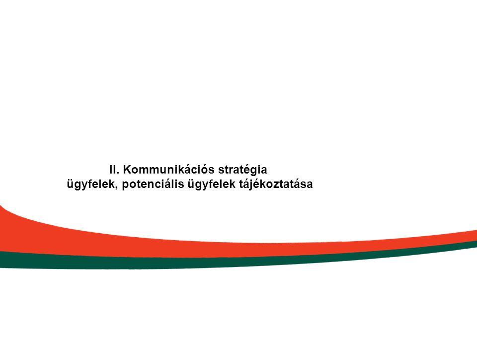 II. Kommunikációs stratégia ügyfelek, potenciális ügyfelek tájékoztatása