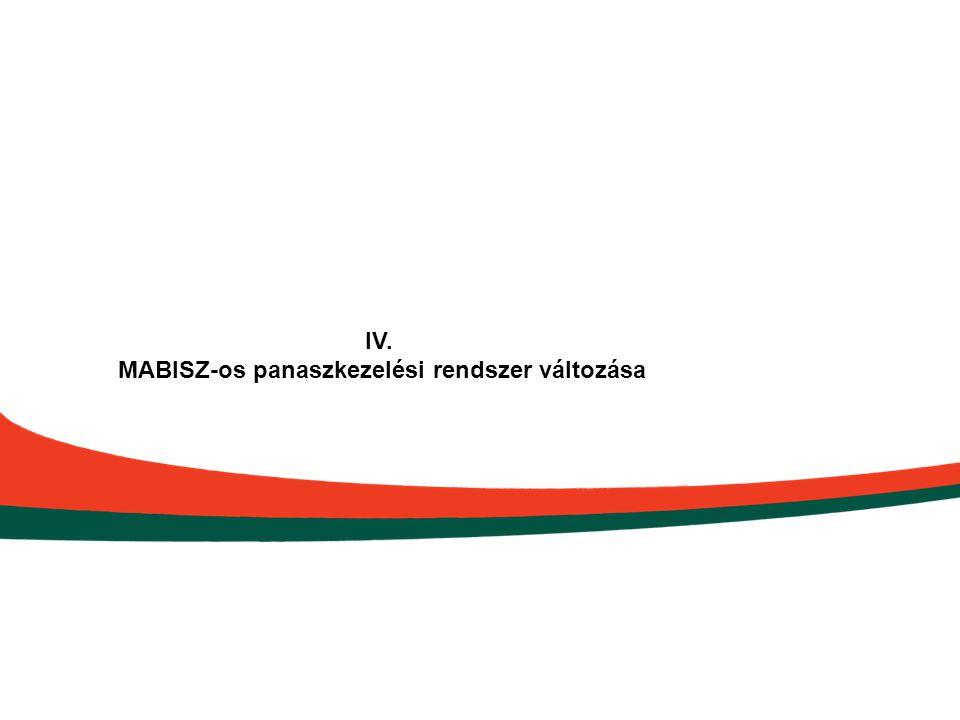 IV. MABISZ-os panaszkezelési rendszer változása