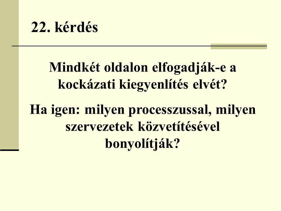 22. kérdés Mindkét oldalon elfogadják-e a kockázati kiegyenlítés elvét? Ha igen: milyen processzussal, milyen szervezetek közvetítésével bonyolítják?