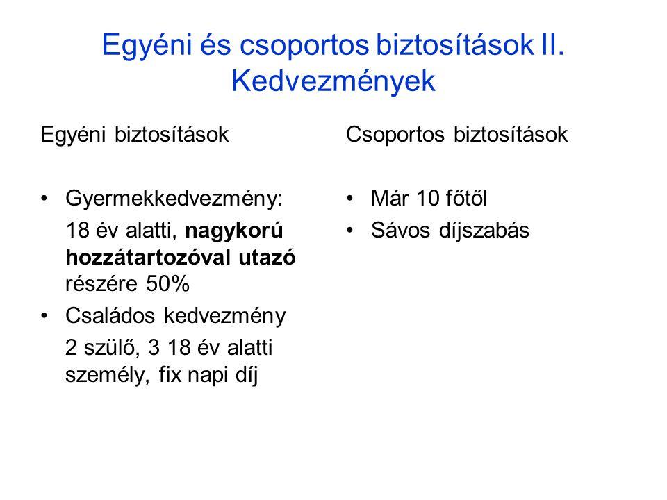 Egyéni és csoportos biztosítások II.