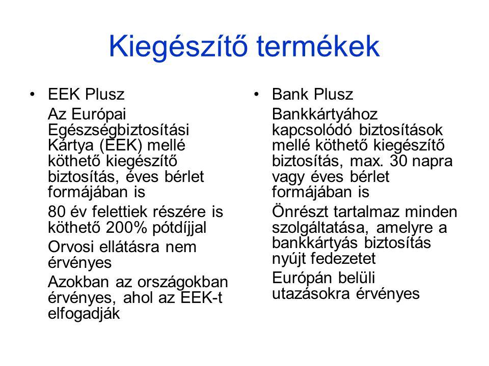 Kiegészítő termékek •EEK Plusz Az Európai Egészségbiztosítási Kártya (EEK) mellé köthető kiegészítő biztosítás, éves bérlet formájában is 80 év felettiek részére is köthető 200% pótdíjjal Orvosi ellátásra nem érvényes Azokban az országokban érvényes, ahol az EEK-t elfogadják •Bank Plusz Bankkártyához kapcsolódó biztosítások mellé köthető kiegészítő biztosítás, max.