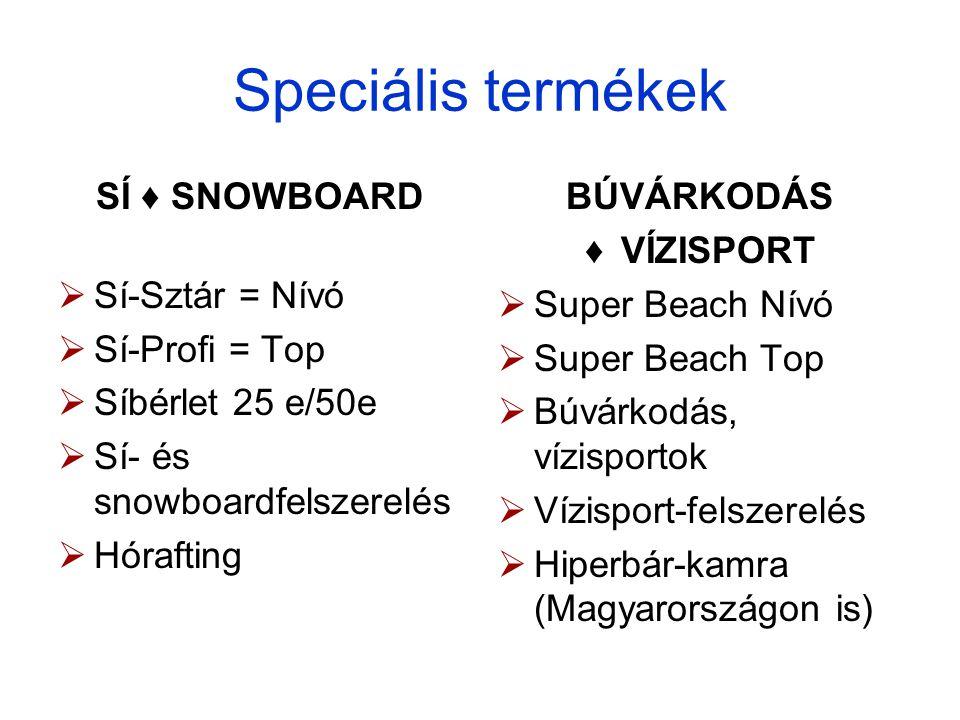 Speciális termékek SÍ ♦ SNOWBOARD  Sí-Sztár = Nívó  Sí-Profi = Top  Síbérlet 25 e/50e  Sí- és snowboardfelszerelés  Hórafting BÚVÁRKODÁS ♦ VÍZISPORT  Super Beach Nívó  Super Beach Top  Búvárkodás, vízisportok  Vízisport-felszerelés  Hiperbár-kamra (Magyarországon is)