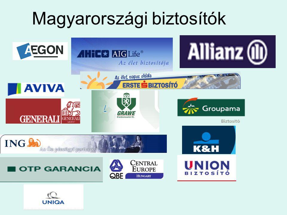 Magyarországi biztosítók /