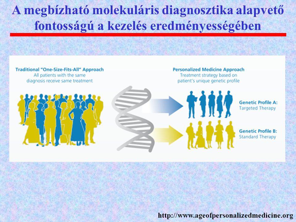 A megbízható molekuláris diagnosztika alapvető fontosságú a kezelés eredményességében http://www.ageofpersonalizedmedicine.org