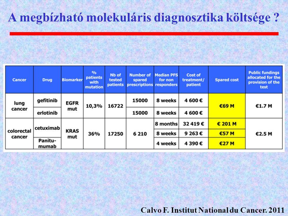 A megbízható molekuláris diagnosztika költsége ? Calvo F. Institut National du Cancer. 2011
