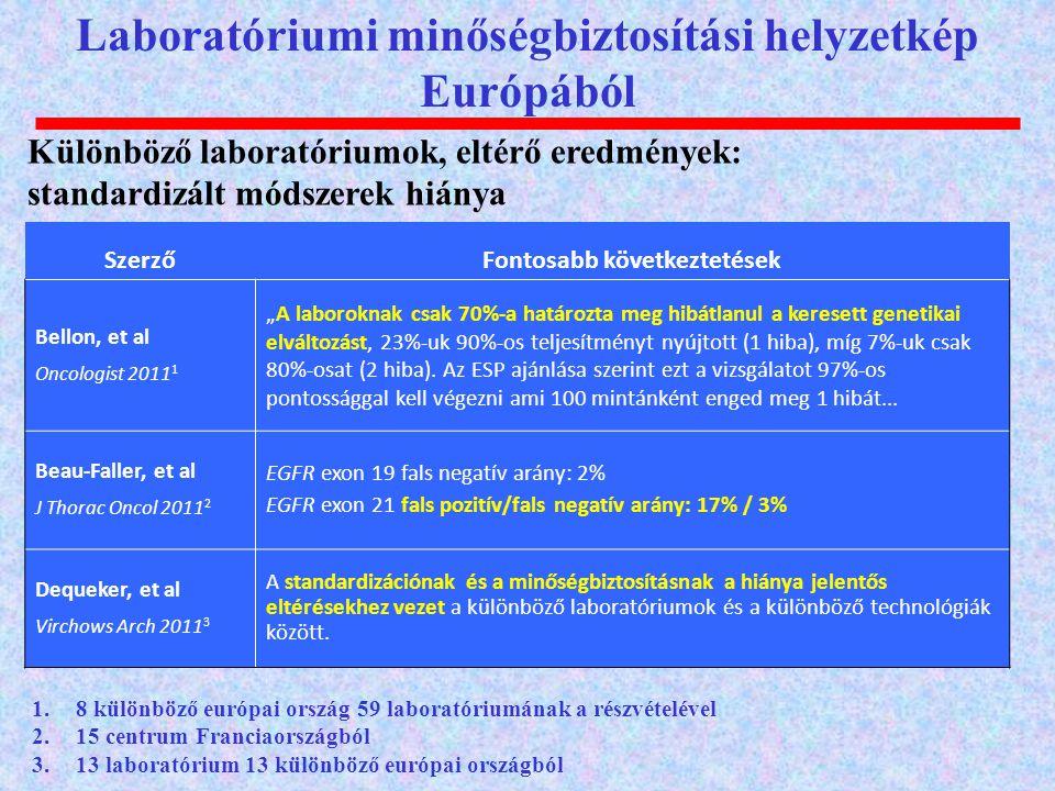 """Laboratóriumi minőségbiztosítási helyzetkép Európából SzerzőFontosabb következtetések Bellon, et al Oncologist 2011 1 """"A laboroknak csak 70%-a határoz"""