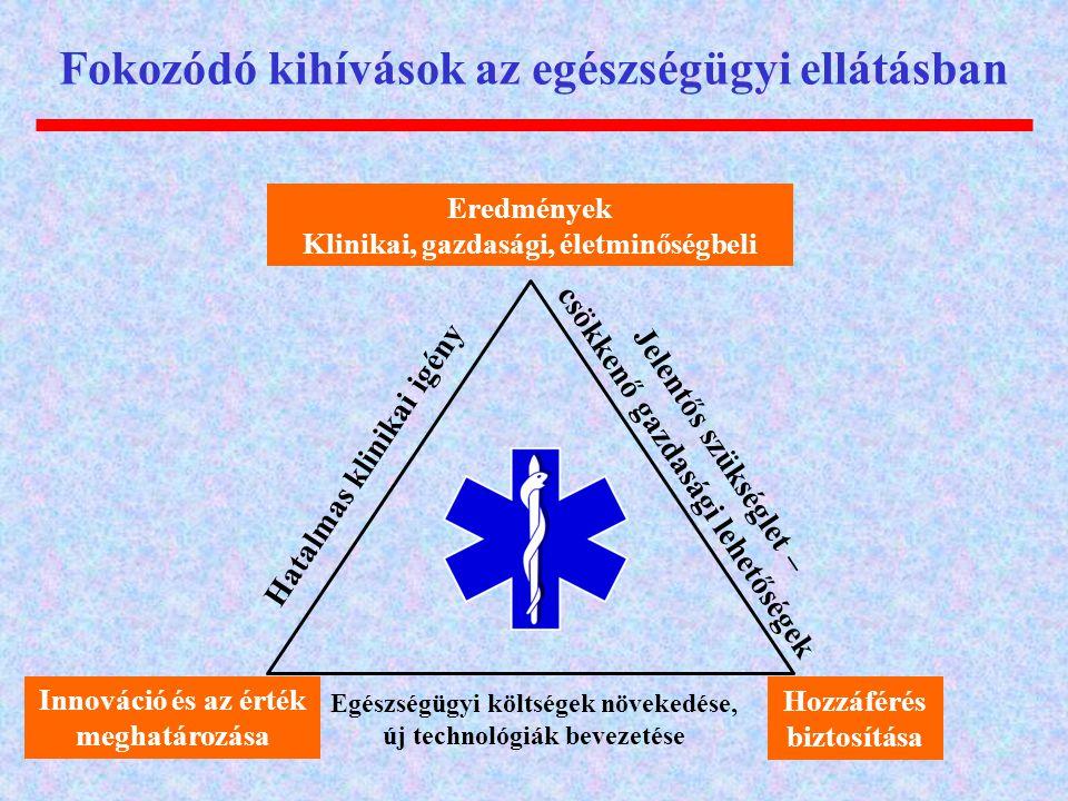 Fokozódó kihívások az egészségügyi ellátásban Hatalmas klinikai igény Eredmények Klinikai, gazdasági, életminőségbeli Egészségügyi költségek növekedés