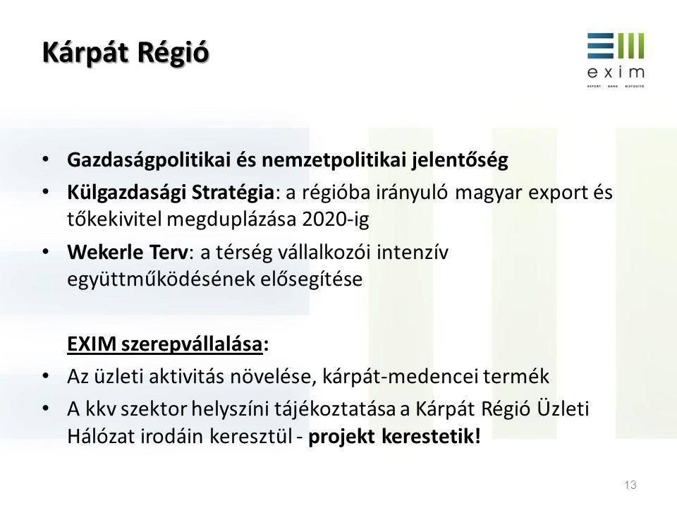 Kárpát Régió • Gazdaságpolitikai és nemzetpolitikai jelentőség • Külgazdasági Stratégia: a régióba irányuló magyar export és tőkekivitel megduplázása