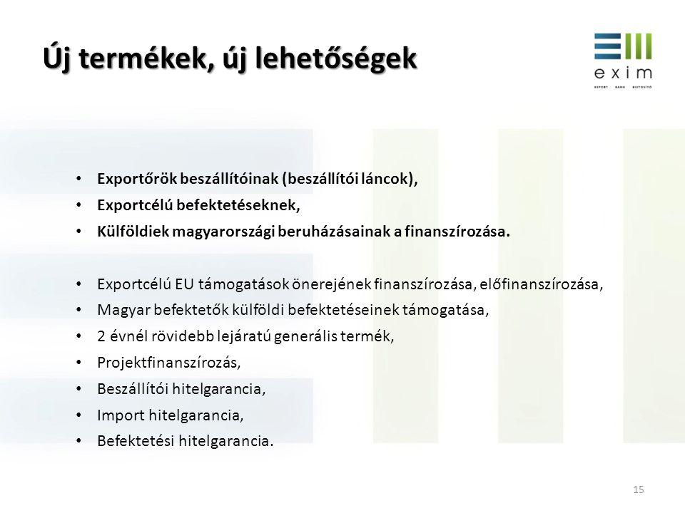 Új termékek, új lehetőségek 15 • Exportőrök beszállítóinak (beszállítói láncok), • Exportcélú befektetéseknek, • Külföldiek magyarországi beruházásain