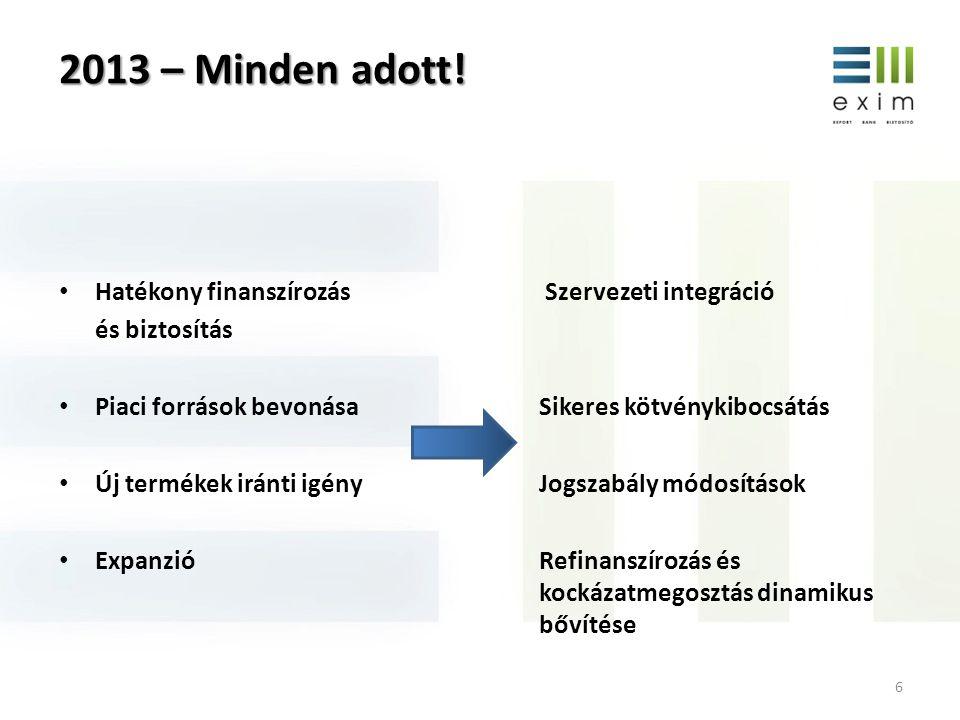 2013 – Minden adott! 6 • Hatékony finanszírozás Szervezeti integráció és biztosítás • Piaci források bevonása Sikeres kötvénykibocsátás • Új termékek