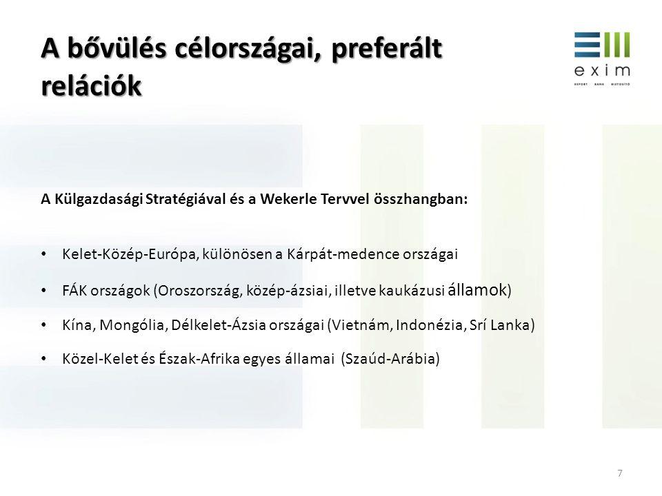 A bővülés célországai, preferált relációk A Külgazdasági Stratégiával és a Wekerle Tervvel összhangban: • Kelet-Közép-Európa, különösen a Kárpát-meden