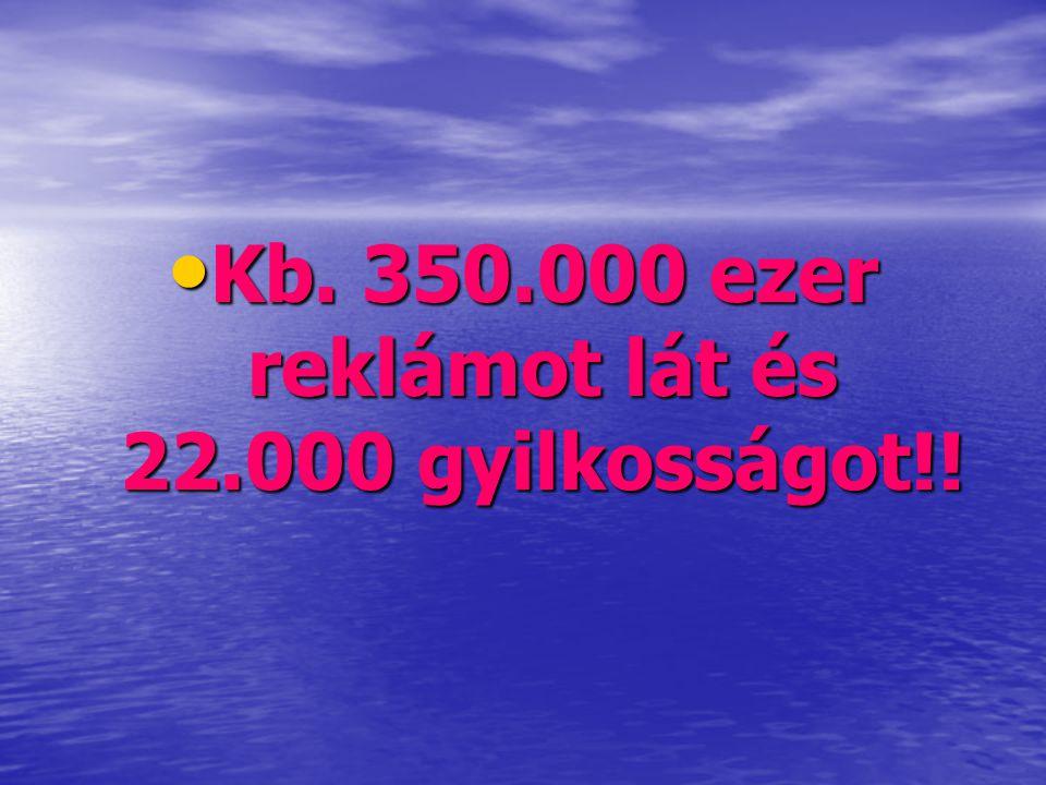 • Kb. 350.000 ezer reklámot lát és 22.000 gyilkosságot!!