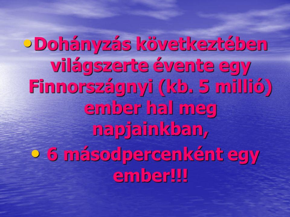 • Dohányzás következtében világszerte évente egy Finnországnyi (kb. 5 millió) ember hal meg napjainkban, • 6 másodpercenként egy ember!!!