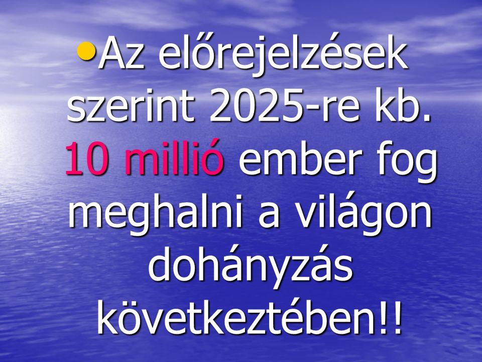 • Az előrejelzések szerint 2025-re kb. 10 millió ember fog meghalni a világon dohányzás következtében!!