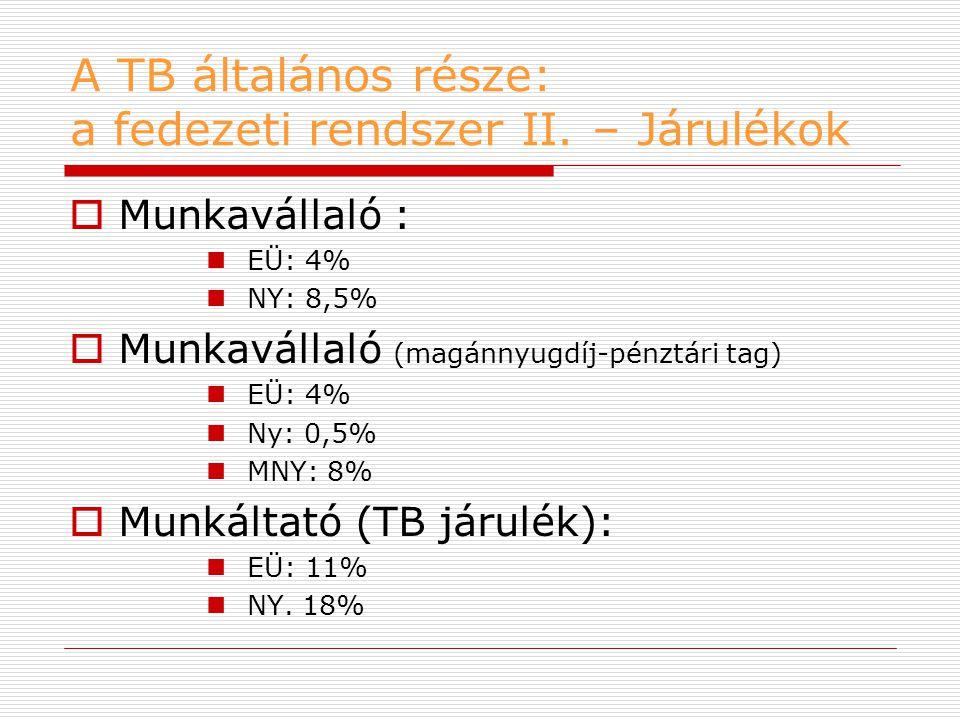 A TB általános része: a fedezeti rendszer II. – Járulékok  Munkavállaló :  EÜ: 4%  NY: 8,5%  Munkavállaló (magánnyugdíj-pénztári tag)  EÜ: 4%  N