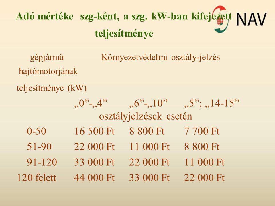 """Adó mértéke szg-ként, a szg. kW-ban kifejezett teljesítménye gépjármű Környezetvédelmi osztály-jelzés hajtómotorjának teljesítménye (kW) """"0""""-""""4"""" """"6""""-"""""""