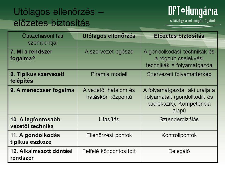 Utólagos ellenőrzés – előzetes biztosítás Összehasonlítás szempontjai Utólagos ellenőrzésElőzetes biztosítás 7. Mi a rendszer fogalma? A szervezet egé