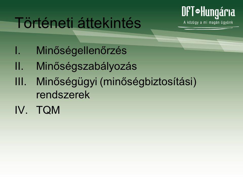 Történeti áttekintés I.Minőségellenőrzés II.Minőségszabályozás III.Minőségügyi (minőségbiztosítási) rendszerek IV.TQM