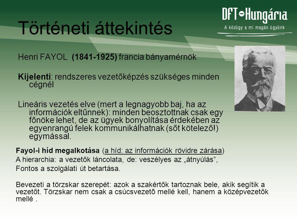 Történeti áttekintés Henri FAYOL (1841-1925) francia bányamérnök Kijelenti: rendszeres vezetőképzés szükséges minden cégnél Lineáris vezetés elve (mer
