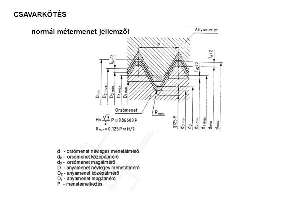CSAVARKÖTÉS normál métermenet jellemzői