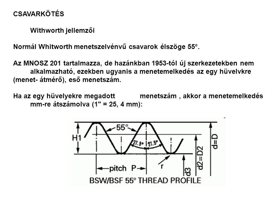 CSAVARKÖTÉS Withworth jellemzői Normál Whitworth menetszelvénvű csavarok élszöge 55°. Az MNOSZ 201 tartalmazza, de hazánkban 1953-tól új szerkezetekbe