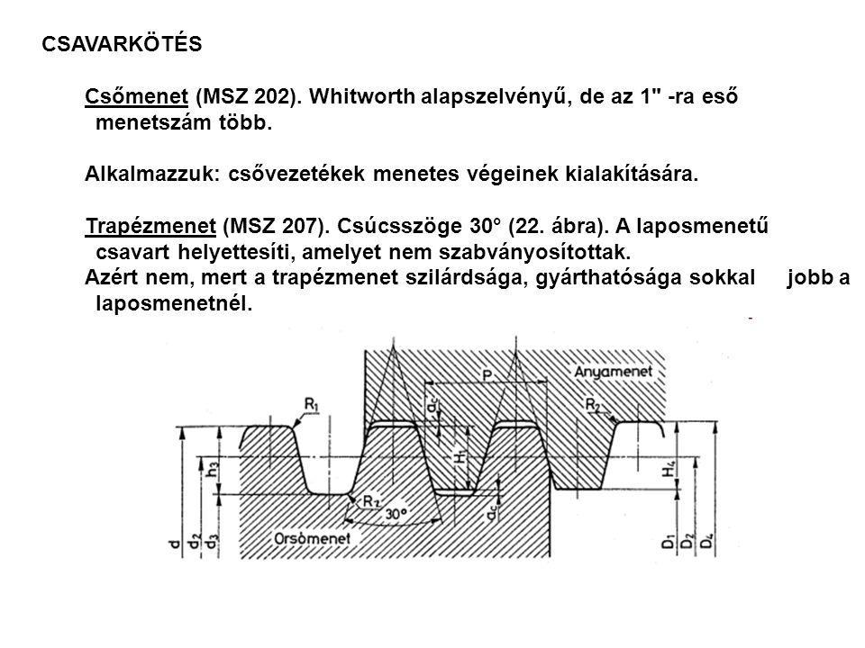 CSAVARKÖTÉS Csőmenet (MSZ 202). Whitworth alapszelvényű, de az 1