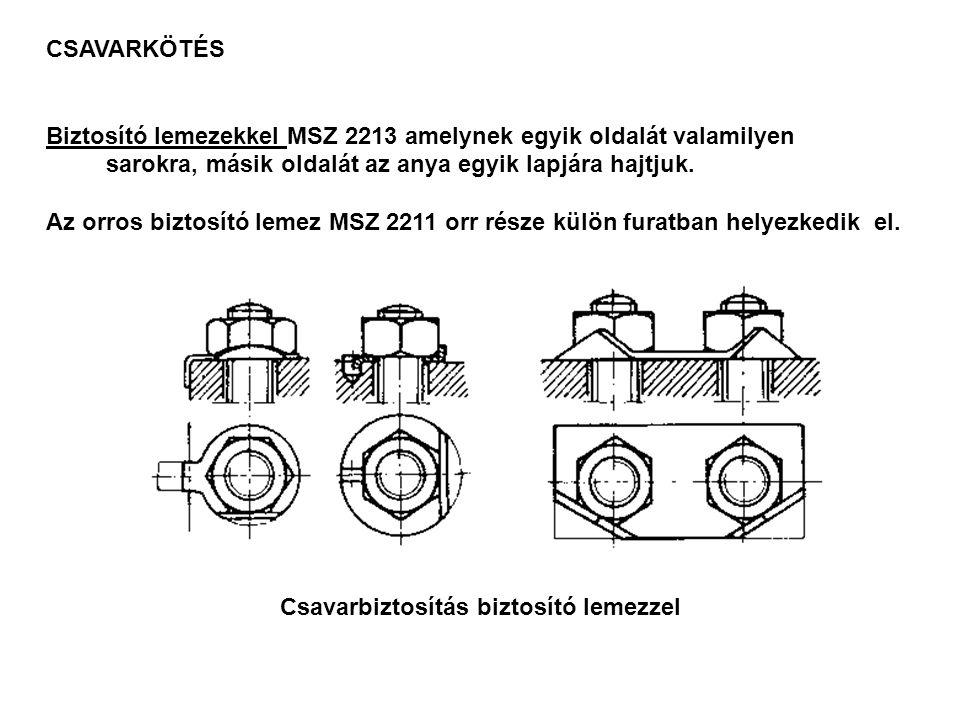 CSAVARKÖTÉS Biztosító lemezekkel MSZ 2213 amelynek egyik oldalát valamilyen sarokra, másik oldalát az anya egyik lapjára hajtjuk. Az orros biztosító l