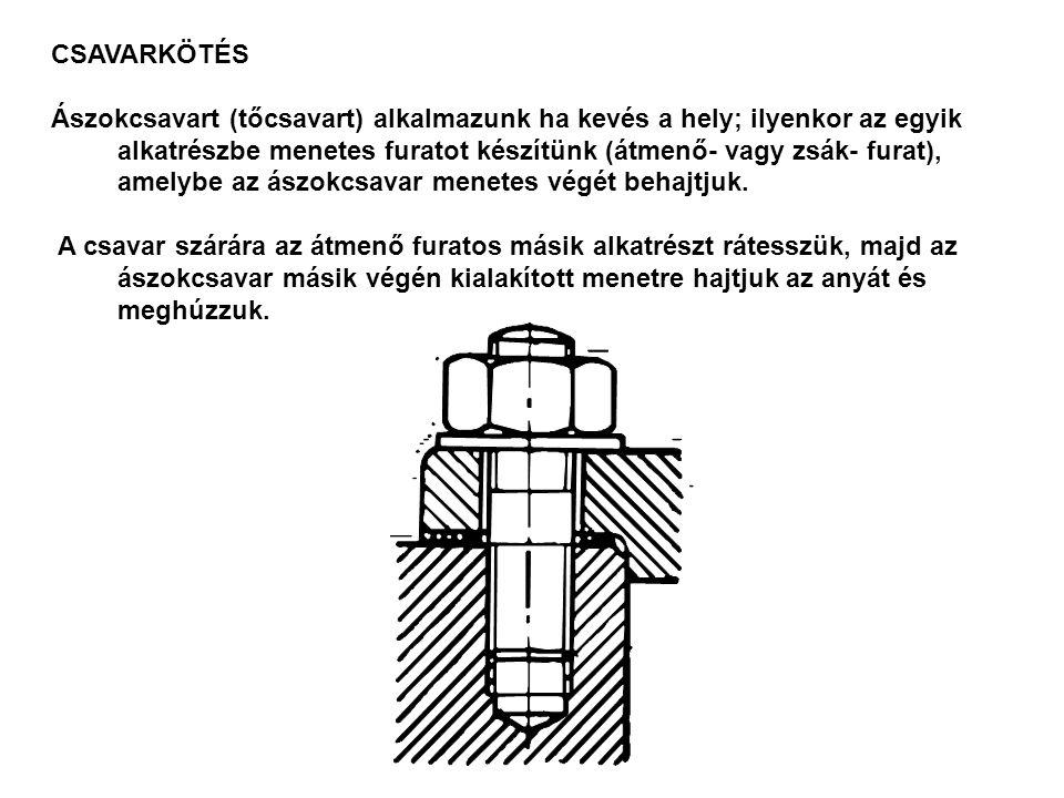 CSAVARKÖTÉS A kötőcsavarok különleges fajtája a gépek alapozásához szükséges tőcsavar Csak egyik végük menetes, másik végük olyan kialakítású, hogy meghúzásakor a szár elfordulását megakadályozzák.