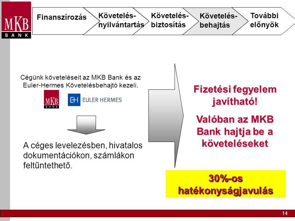 14 Cégünk követeléseit az MKB Bank és az Euler-Hermes Követelésbehajtó kezeli. A céges levelezésben, hivatalos dokumentációkon, számlákon feltűntethet