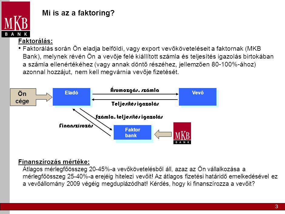3 Mi is az a faktoring? Faktorálás: • Faktorálás során Ön eladja belföldi, vagy export vevőköveteléseit a faktornak (MKB Bank), melynek révén Ön a vev