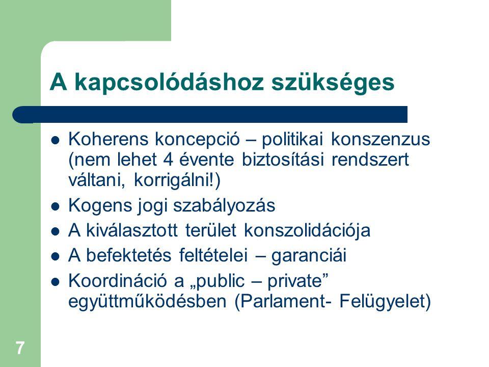 """7 A kapcsolódáshoz szükséges  Koherens koncepció – politikai konszenzus (nem lehet 4 évente biztosítási rendszert váltani, korrigálni!)  Kogens jogi szabályozás  A kiválasztott terület konszolidációja  A befektetés feltételei – garanciái  Koordináció a """"public – private együttműködésben (Parlament- Felügyelet)"""