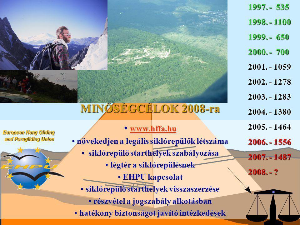 A HFFA minőségirányítási és működési rendszere Minőségpolitika. MINŐSÉGCÉLOK 2008-ra • www.hffa.hu www.hffa.hu • növekedjen a legális siklórepülők lét