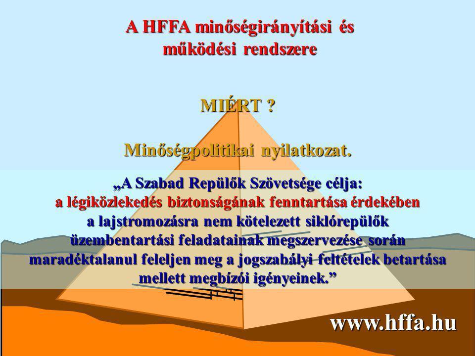 """A HFFA minőségirányítási és működési rendszere MIÉRT ? Minőségpolitikai nyilatkozat. """"A Szabad Repülők Szövetsége célja: a légiközlekedés biztonságána"""