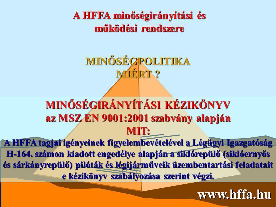 A HFFA minőségirányítási és működési rendszere MINŐSÉGPOLITIKA MIÉRT ? MINŐSÉGIRÁNYÍTÁSI KÉZIKÖNYV az MSZ EN 9001:2001 szabvány alapján MIT: A HFFA ta