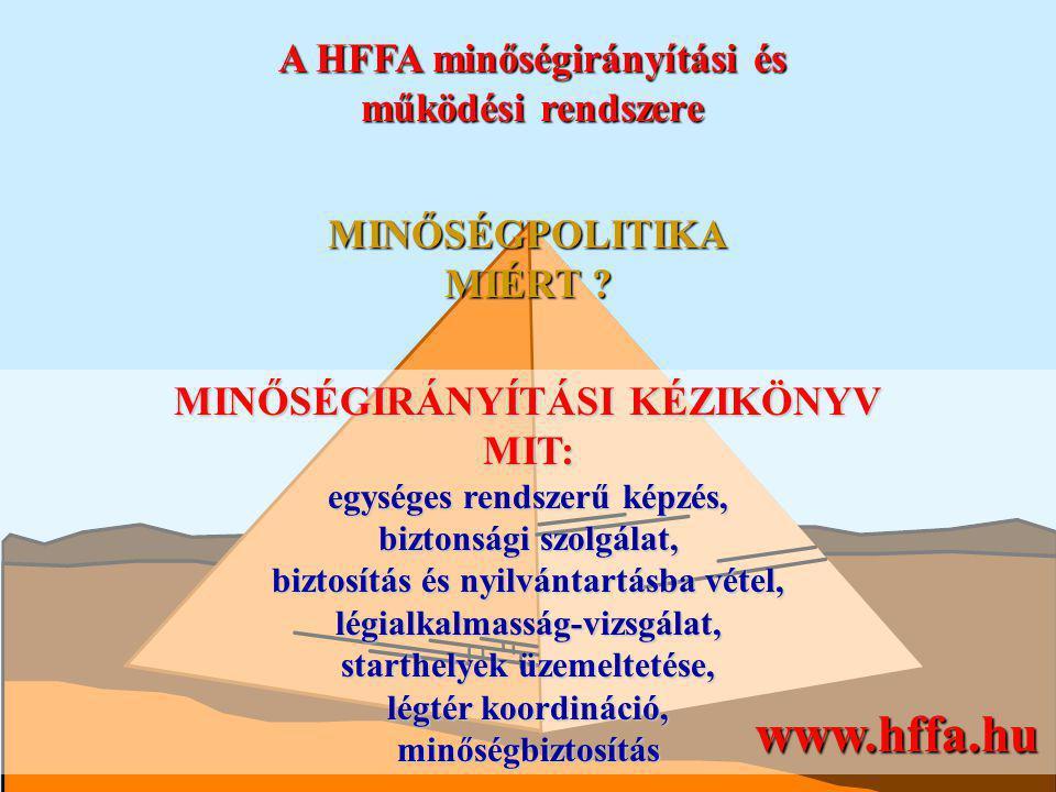 A HFFA minőségirányítási és működési rendszere MINŐSÉGPOLITIKA WHY .