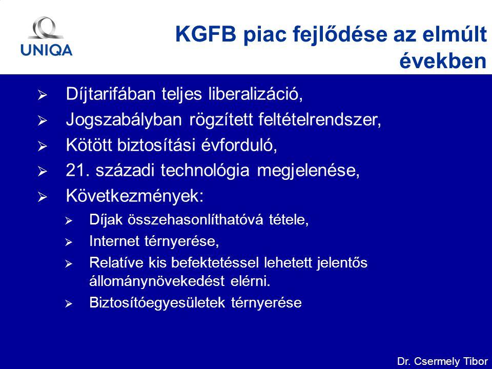 Dr. Csermely Tibor KGFB piac fejlődése az elmúlt években  Díjtarifában teljes liberalizáció,  Jogszabályban rögzített feltételrendszer,  Kötött biz