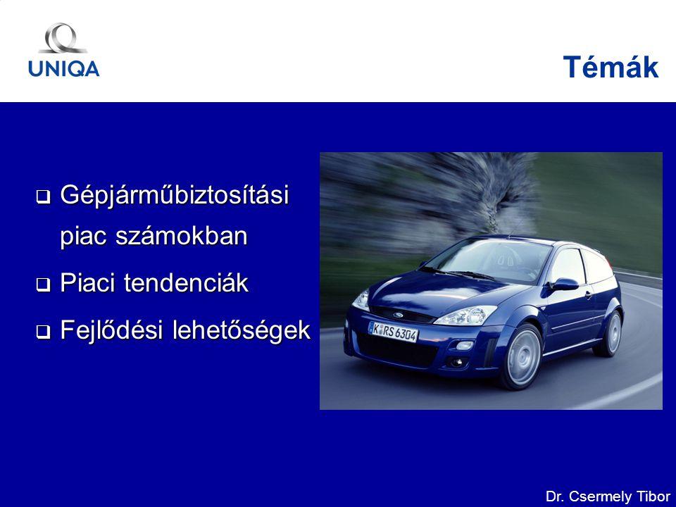 Dr. Csermely Tibor Témák  Gépjárműbiztosítási piac számokban  Piaci tendenciák  Fejlődési lehetőségek