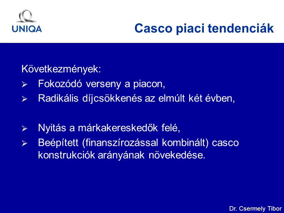 Dr. Csermely Tibor Casco piaci tendenciák Következmények:  Fokozódó verseny a piacon,  Radikális díjcsökkenés az elmúlt két évben,  Nyitás a márkak