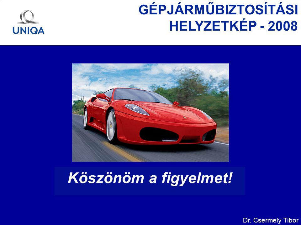 Dr. Csermely Tibor GÉPJÁRMŰBIZTOSÍTÁSI HELYZETKÉP - 2008 Köszönöm a figyelmet!