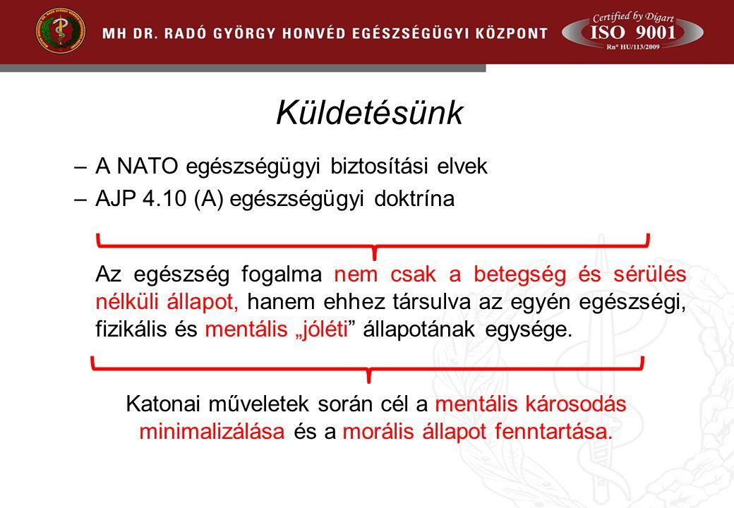 """Küldetésünk –A NATO egészségügyi biztosítási elvek –AJP 4.10 (A) egészségügyi doktrína Az egészség fogalma nem csak a betegség és sérülés nélküli állapot, hanem ehhez társulva az egyén egészségi, fizikális és mentális """"jóléti állapotának egysége."""