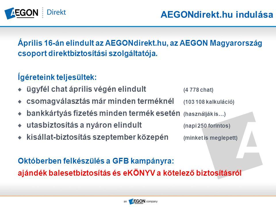 AEGONdirekt.hu indulása Április 16-án elindult az AEGONdirekt.hu, az AEGON Magyarország csoport direktbiztosítási szolgáltatója. Ígéreteink teljesülte