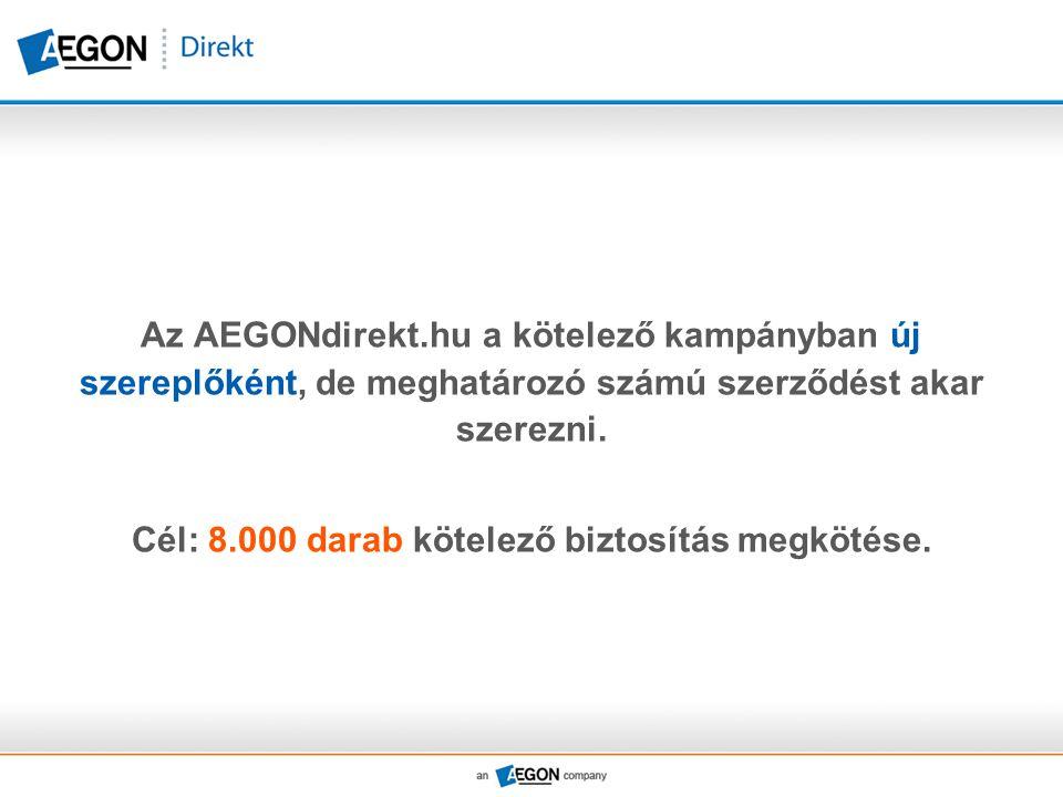 Az AEGONdirekt.hu a kötelező kampányban új szereplőként, de meghatározó számú szerződést akar szerezni. Cél: 8.000 darab kötelező biztosítás megkötése